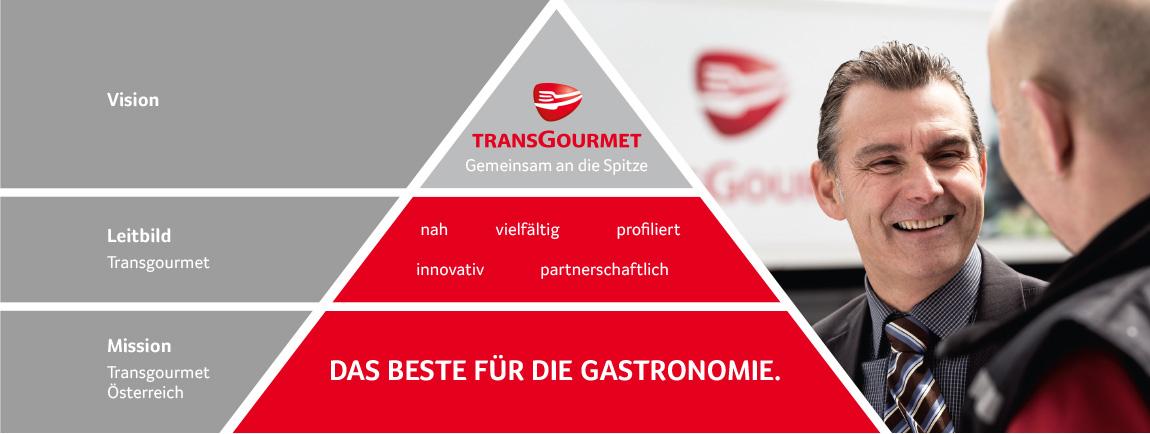 Transgourmet Österreich Job